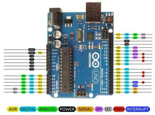 Arduino_uno_pinout