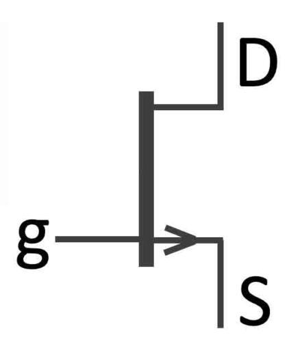 symbol_fet_enkel